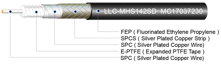 ePTFE Cable, Low Loss Cable, LLC-MHS142SD, LL142, LLS142, UFA210B, UFB311A, UFA210A, UFB293C, UFB142C, UFB142A, UFB197C, UFB205A, UFB293C, UFA125A, UFA147A, UFA147B, LL120, LL142STR, LL235, LL393-2, LL335, LL450, LLS120, LLS130, LLS142STR, LLS205, LLS290, LLS314